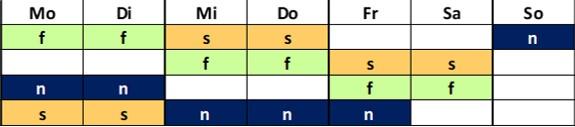 4-1 Schichtmodell-18Schichten-4Wo_VarA_Mueller und Mooseder Unternehmensberatung