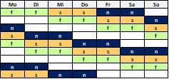 5-1 Schichtmodell 10Wochen Var2_Mueller und Mooseder Unternehmensberatung