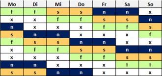 9-2 Schichtmodell 9Wochen VarA_Mueller und Mooseder Unternehmensberatung