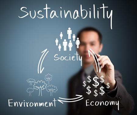 Nachhaltigkeit_Zukunftsperspektive-im-Unternehmen_Mueller-und-Mooseder-Unternehmensberatung